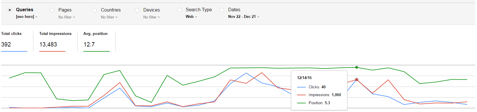 GSC data for be an seo hero